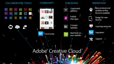 adobe_cloud