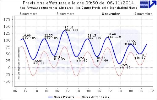 bollettino_grafico 12.31.45